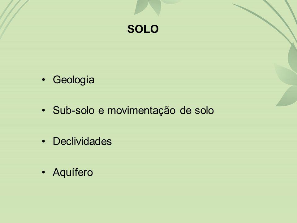 SOLO Geologia Sub-solo e movimentação de solo Declividades Aquífero