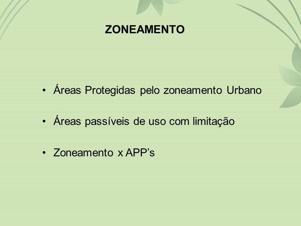 ZONEAMENTO Áreas Protegidas pelo zoneamento Urbano