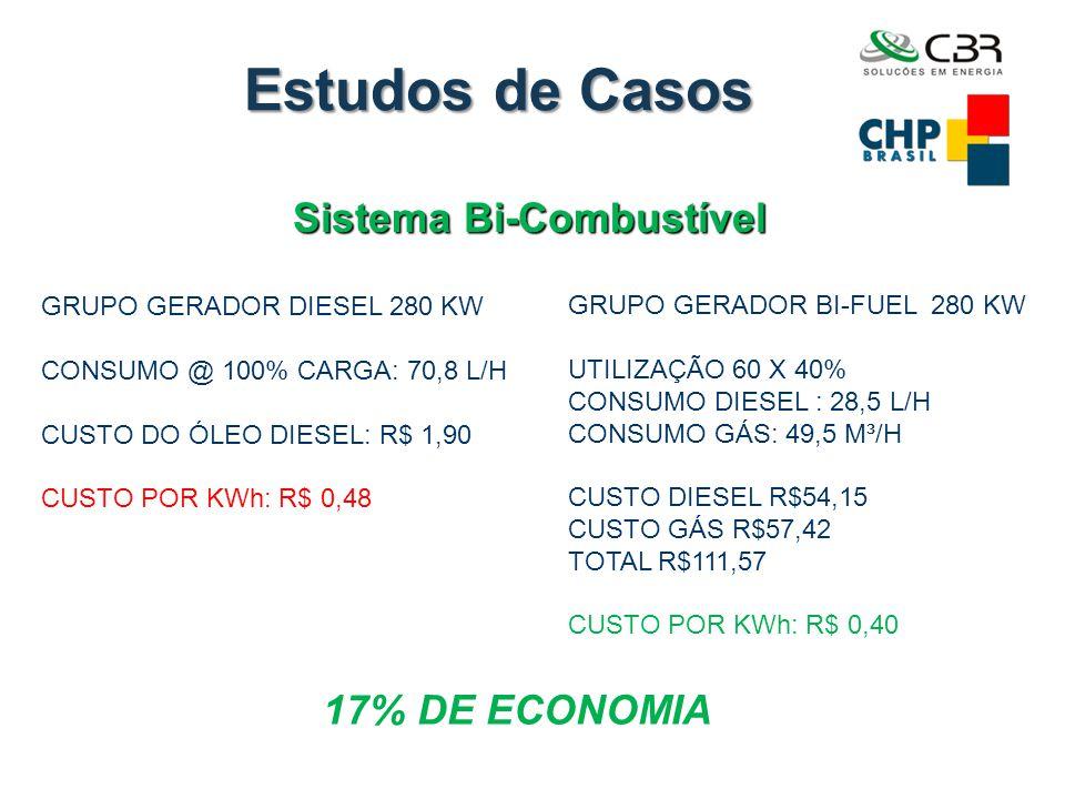 Sistema Bi-Combustível