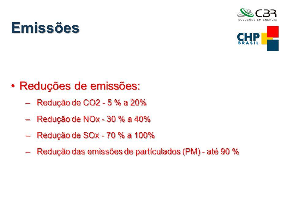 Emissões Reduções de emissões: Redução de CO2 - 5 % a 20%