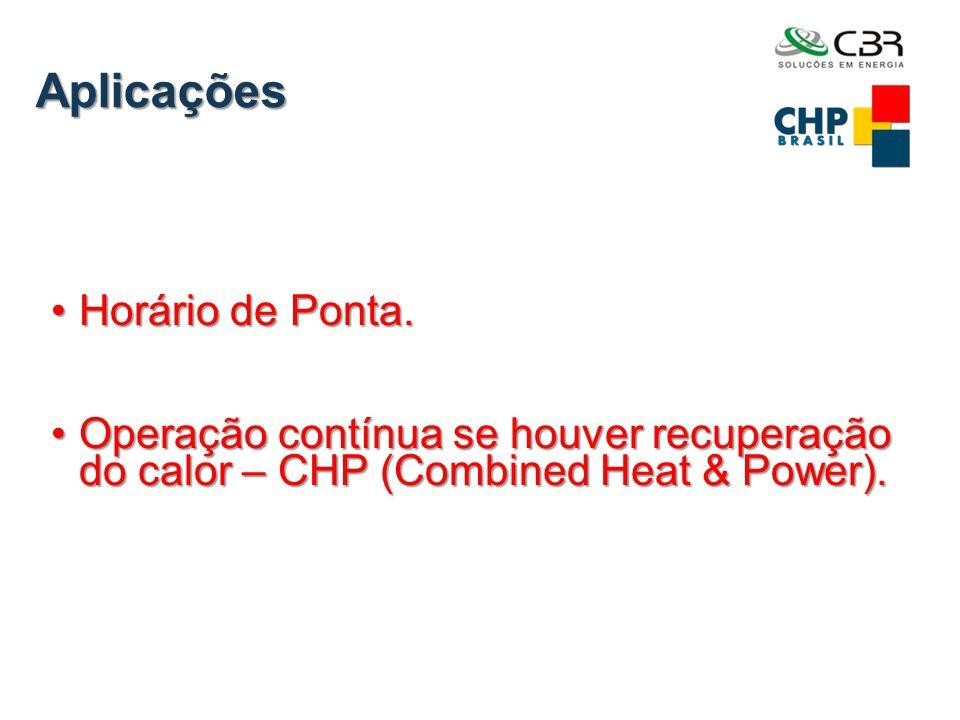 Aplicações Horário de Ponta.