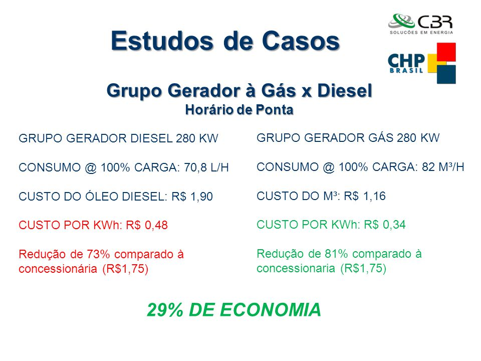 Grupo Gerador à Gás x Diesel