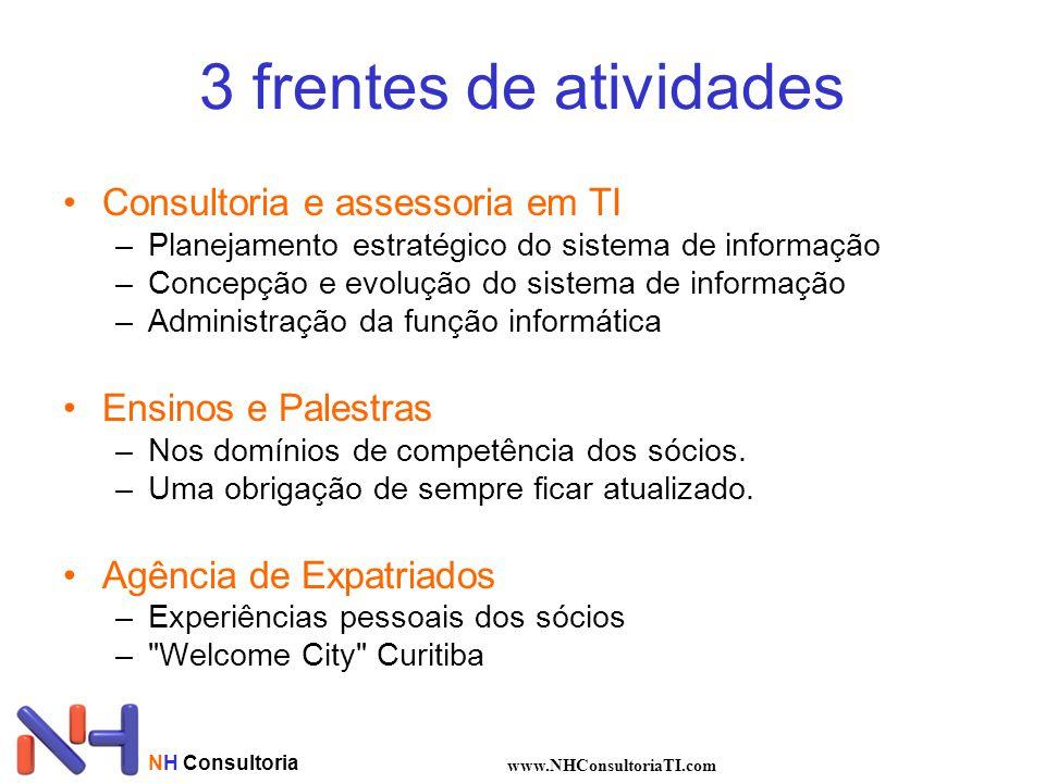 3 frentes de atividades Consultoria e assessoria em TI