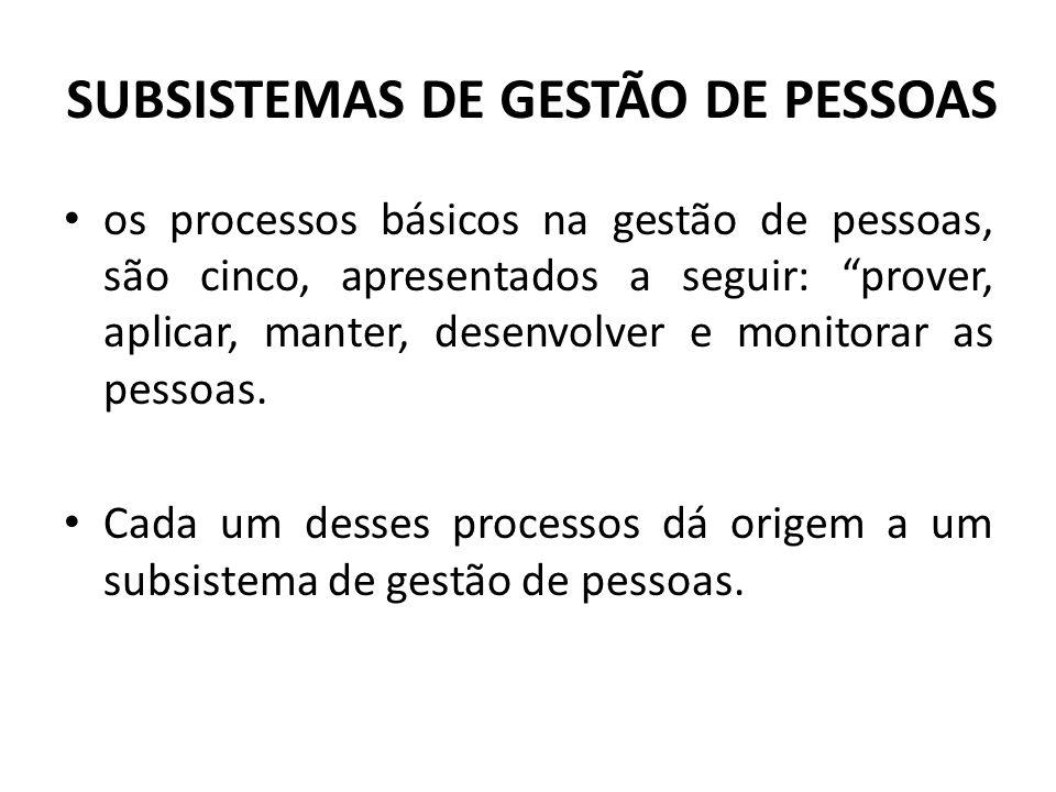 SUBSISTEMAS DE GESTÃO DE PESSOAS