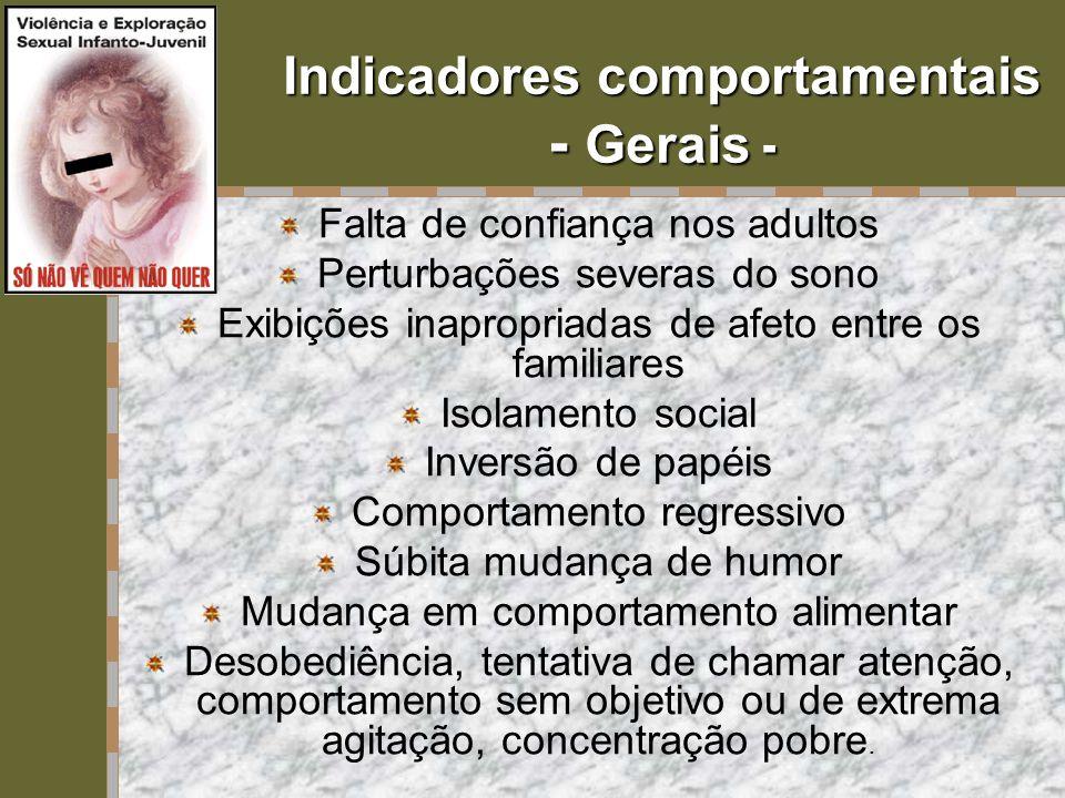 Indicadores comportamentais - Gerais -