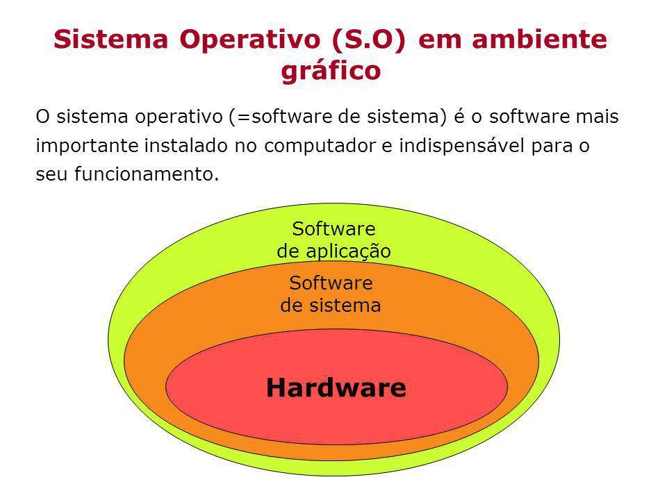 Sistema Operativo (S.O) em ambiente gráfico