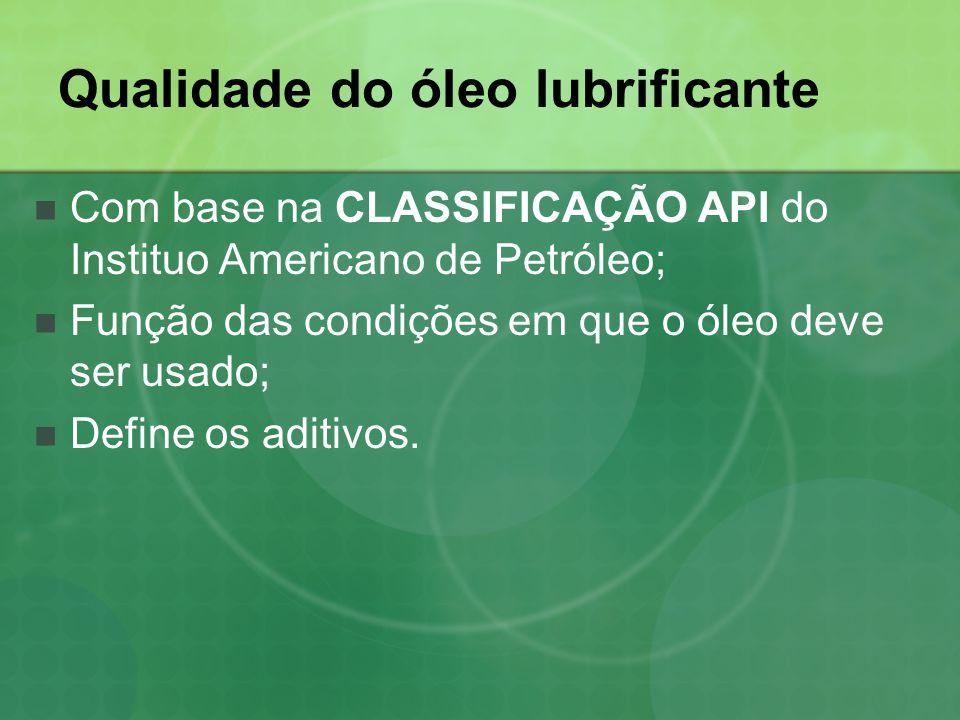 Qualidade do óleo lubrificante