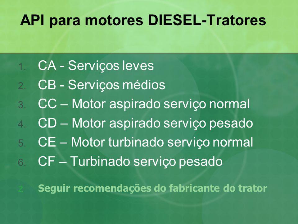 API para motores DIESEL-Tratores