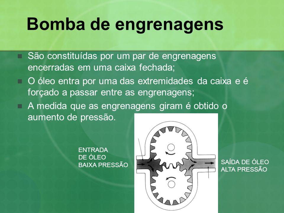 Bomba de engrenagens São constituídas por um par de engrenagens encerradas em uma caixa fechada;