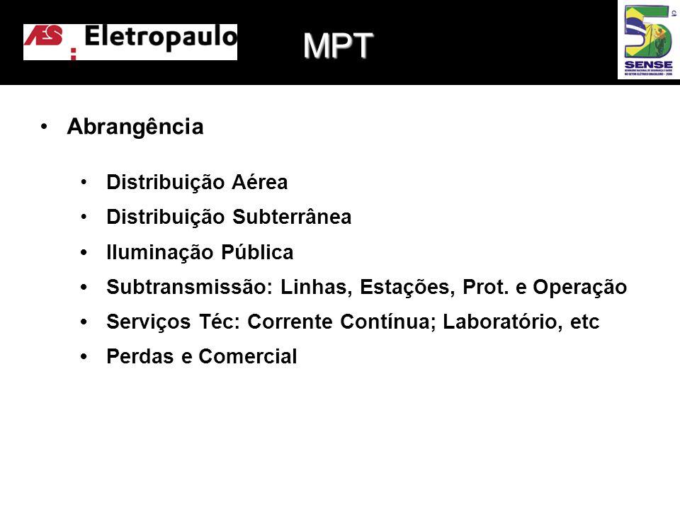 MPT Abrangência Distribuição Aérea Distribuição Subterrânea