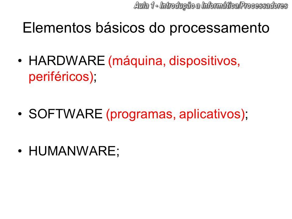 Elementos básicos do processamento