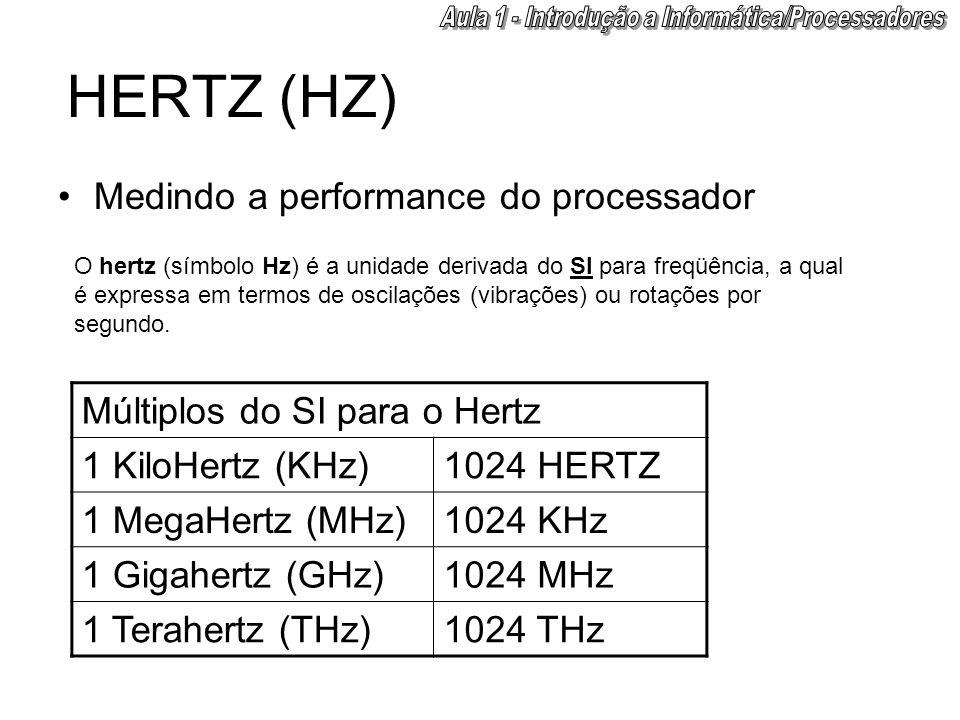 HERTZ (HZ) Medindo a performance do processador