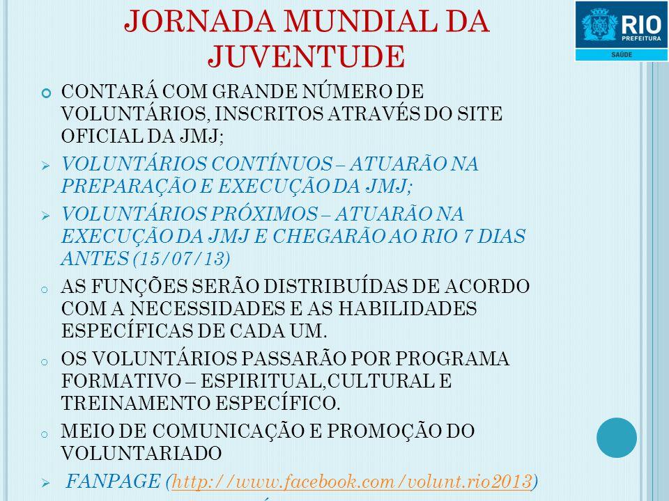 JORNADA MUNDIAL DA JUVENTUDE