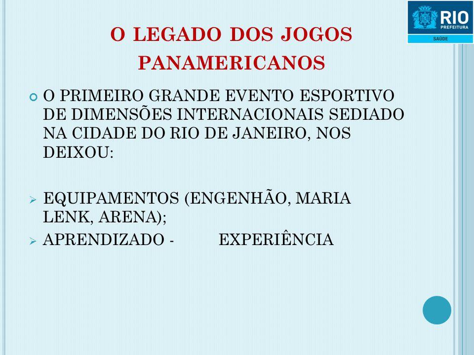 o legado dos jogos panamericanos
