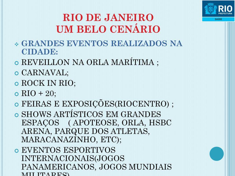 RIO DE JANEIRO UM BELO CENÁRIO