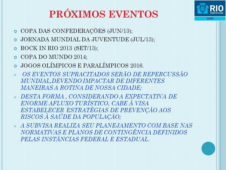 PRÓXIMOS EVENTOS COPA DAS CONFEDERAÇÕES (JUN/13);