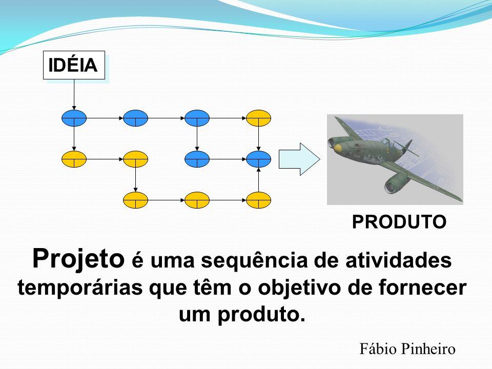 IDÉIA PRODUTO. Projeto é uma sequência de atividades temporárias que têm o objetivo de fornecer um produto.