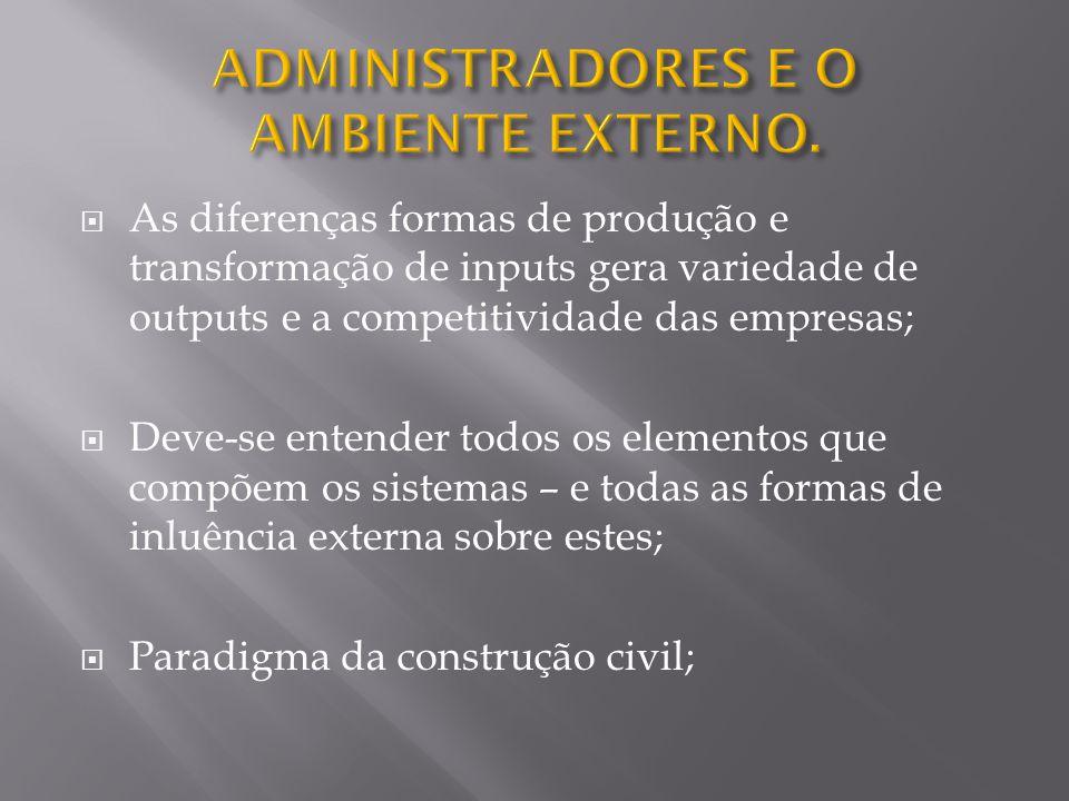ADMINISTRADORES E O AMBIENTE EXTERNO.