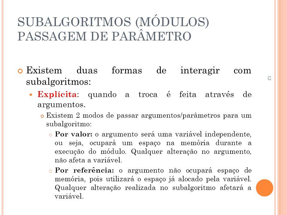 SUBALGORITMOS (MÓDULOS) PASSAGEM DE PARÂMETRO