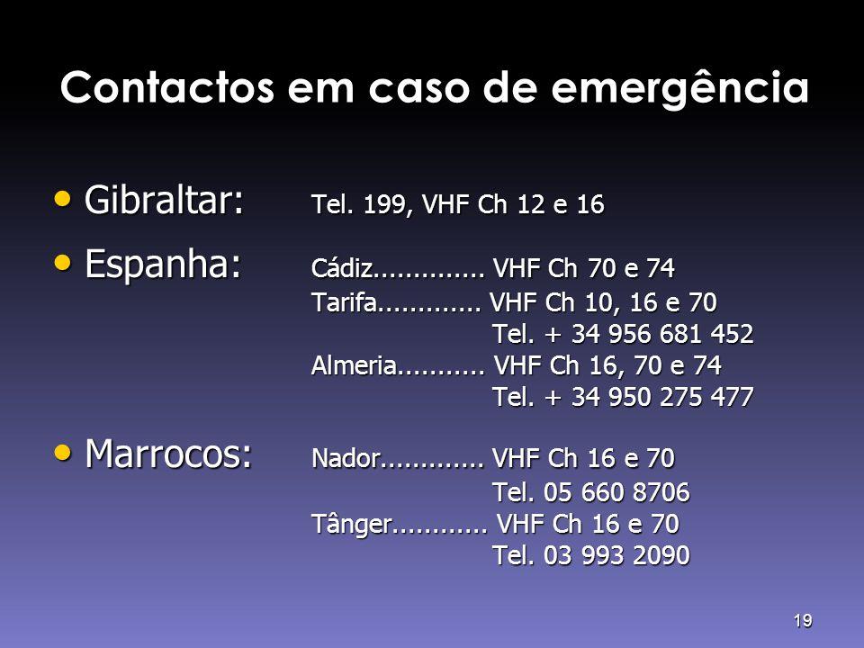 Contactos em caso de emergência
