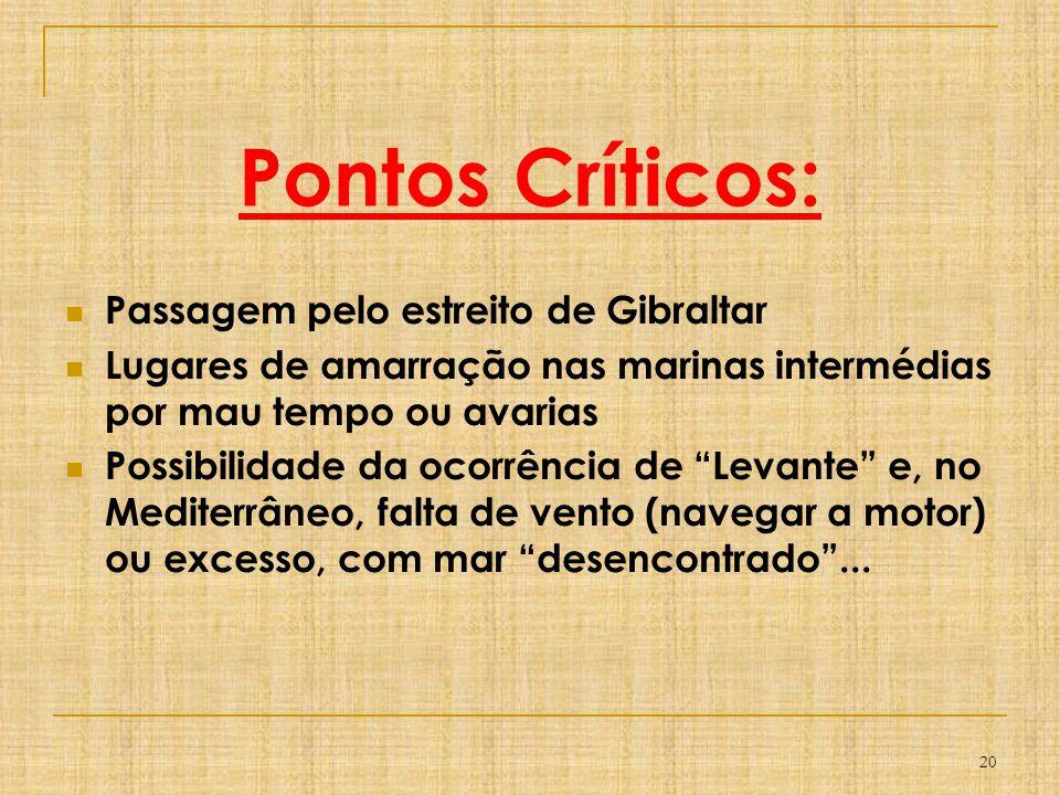 Pontos Críticos: Passagem pelo estreito de Gibraltar