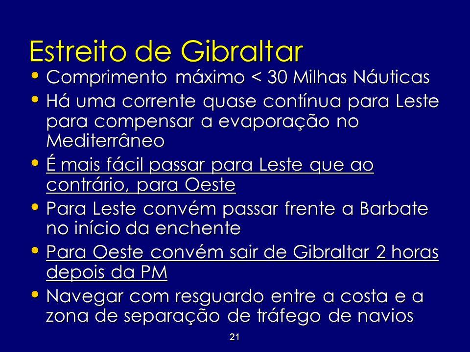 Estreito de Gibraltar Comprimento máximo < 30 Milhas Náuticas