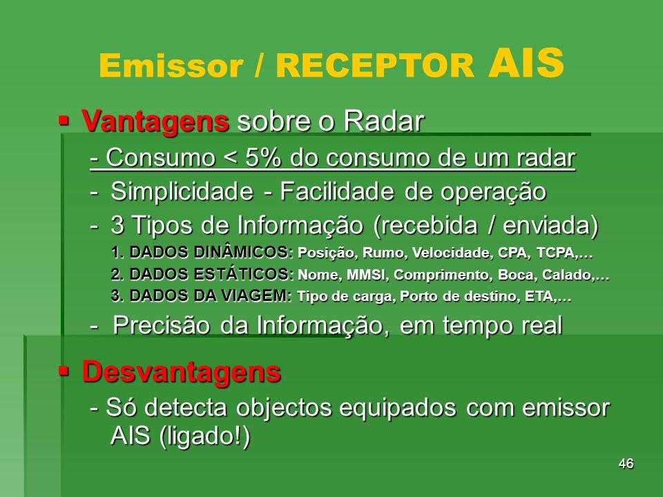 Emissor / RECEPTOR AIS Vantagens sobre o Radar Desvantagens