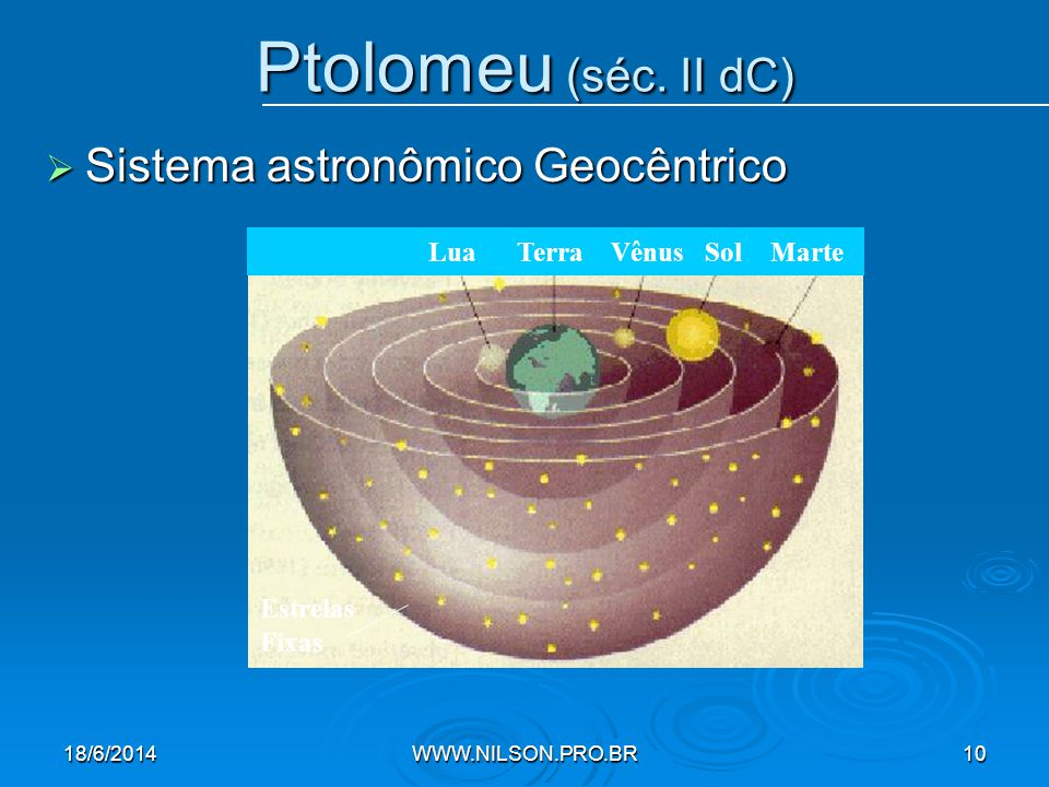 Ptolomeu (séc. II dC) Sistema astronômico Geocêntrico