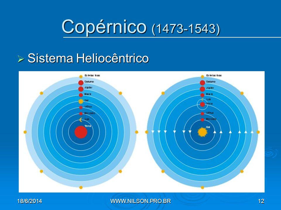 Copérnico (1473-1543) Sistema Heliocêntrico 02/04/2017