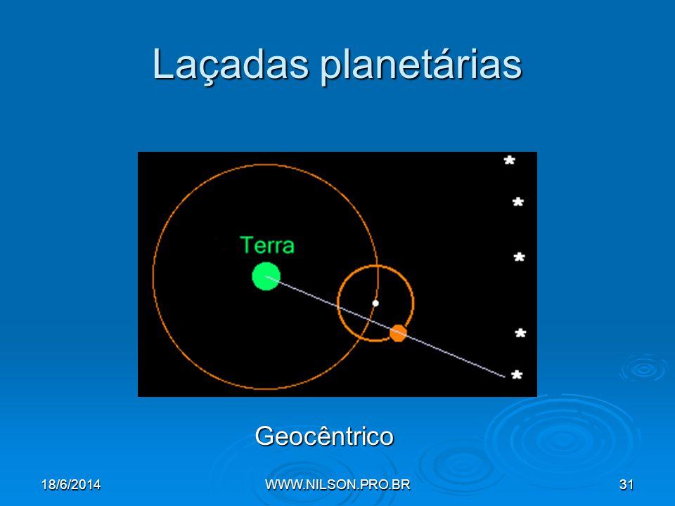Laçadas planetárias Geocêntrico 02/04/2017 WWW.NILSON.PRO.BR