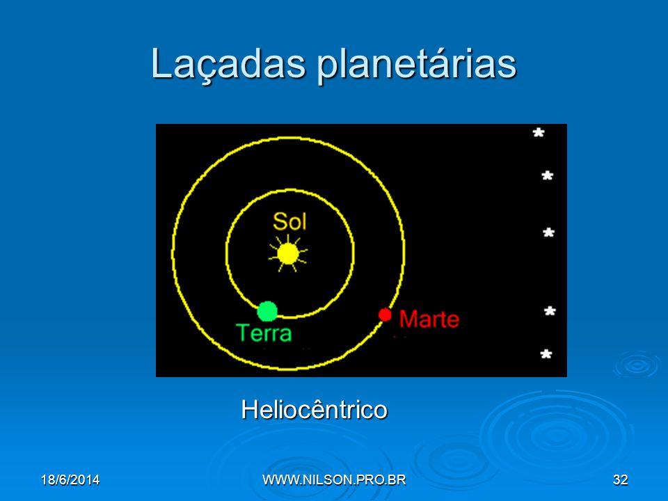 Laçadas planetárias Heliocêntrico 02/04/2017 WWW.NILSON.PRO.BR
