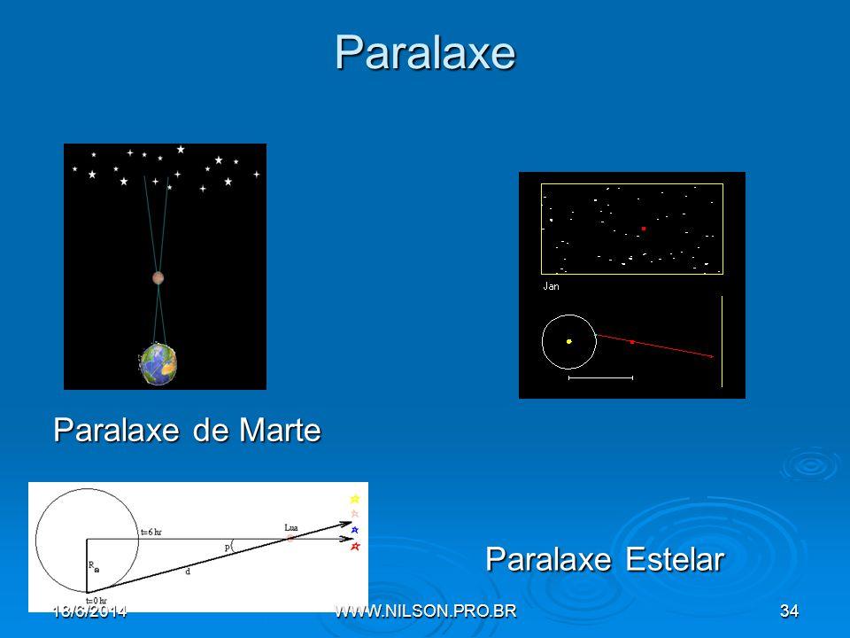 Paralaxe Paralaxe de Marte Paralaxe Estelar 02/04/2017