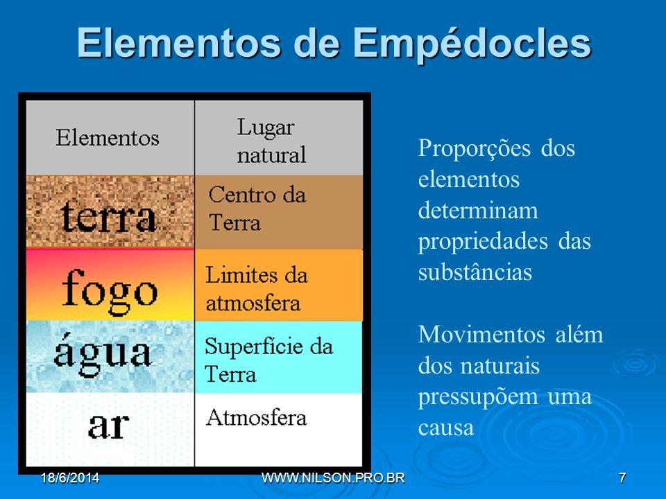 Elementos de Empédocles