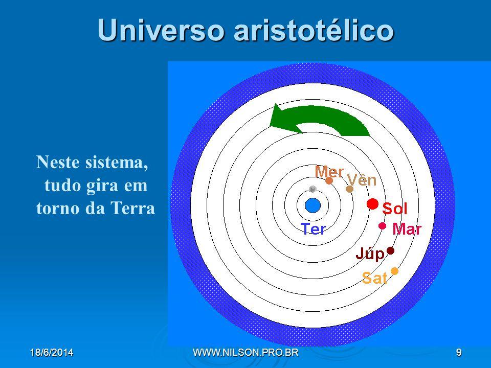 Universo aristotélico