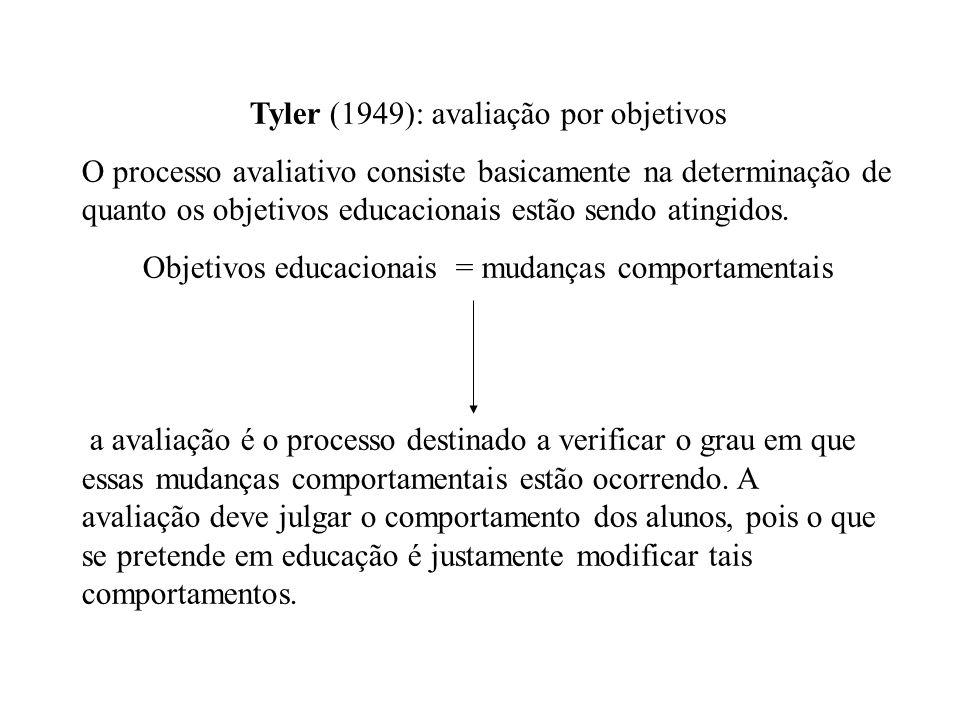 Tyler (1949): avaliação por objetivos