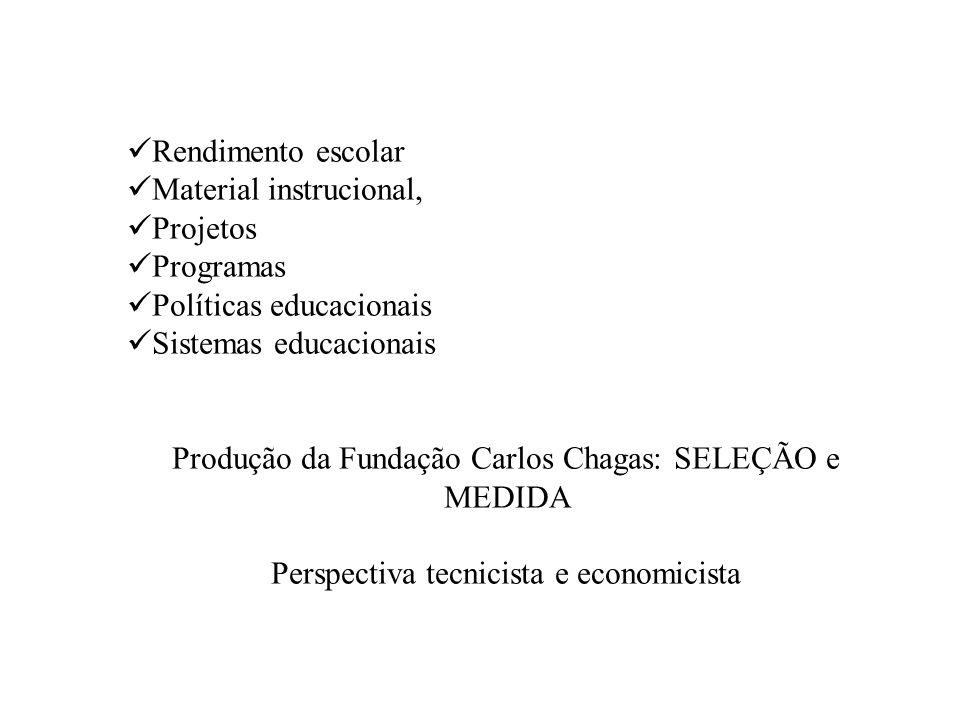 Material instrucional, Projetos Programas Políticas educacionais
