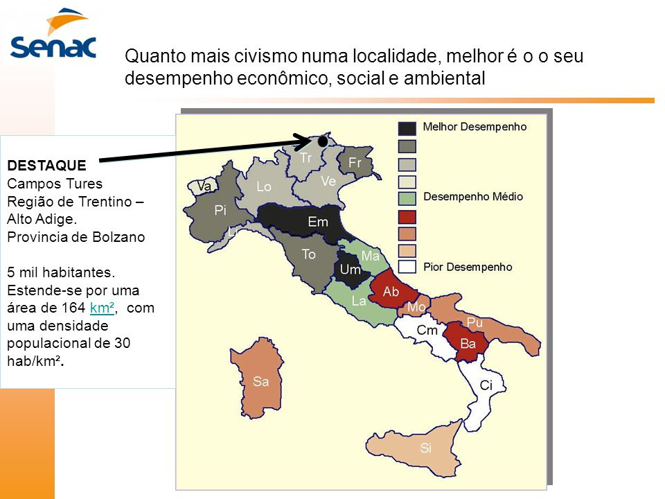 Quanto mais civismo numa localidade, melhor é o o seu desempenho econômico, social e ambiental