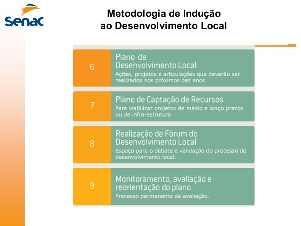 Metodologia de Indução ao Desenvolvimento Local