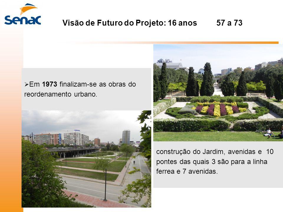 Visão de Futuro do Projeto: 16 anos 57 a 73