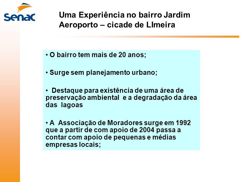 Uma Experiência no bairro Jardim Aeroporto – cicade de LImeira