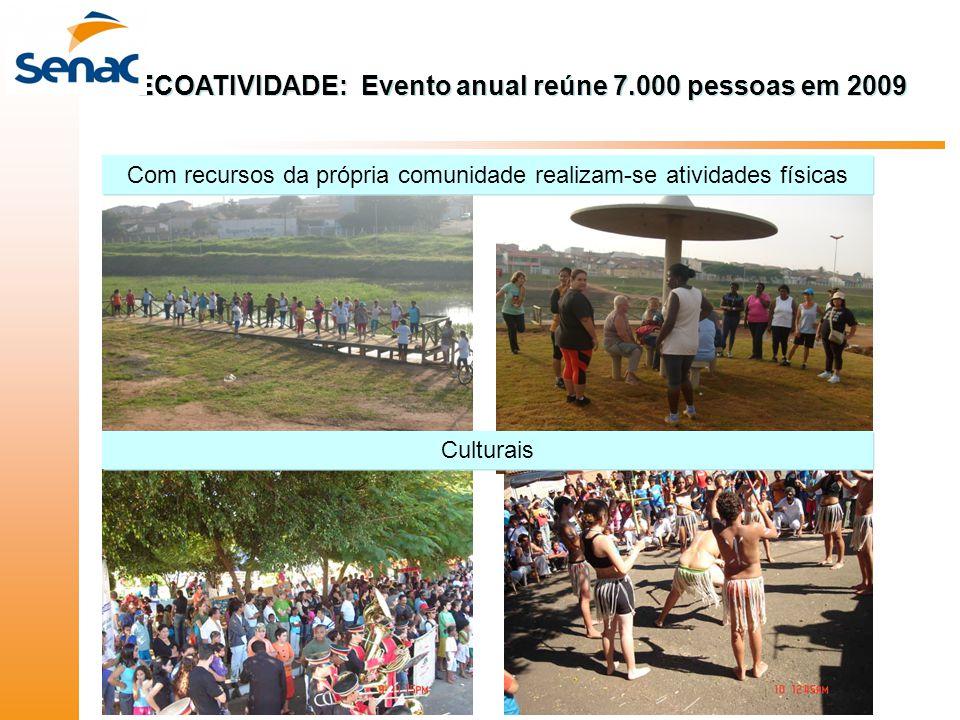 ECOATIVIDADE: Evento anual reúne 7.000 pessoas em 2009
