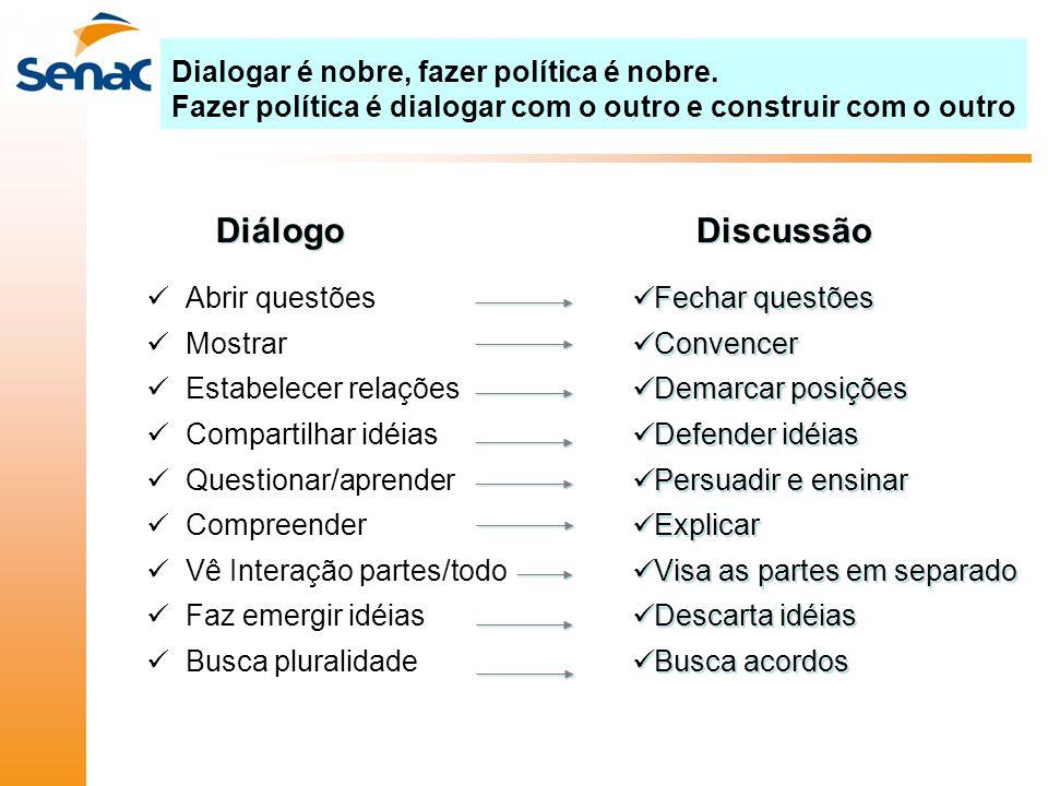 Dialogar é nobre, fazer política é nobre