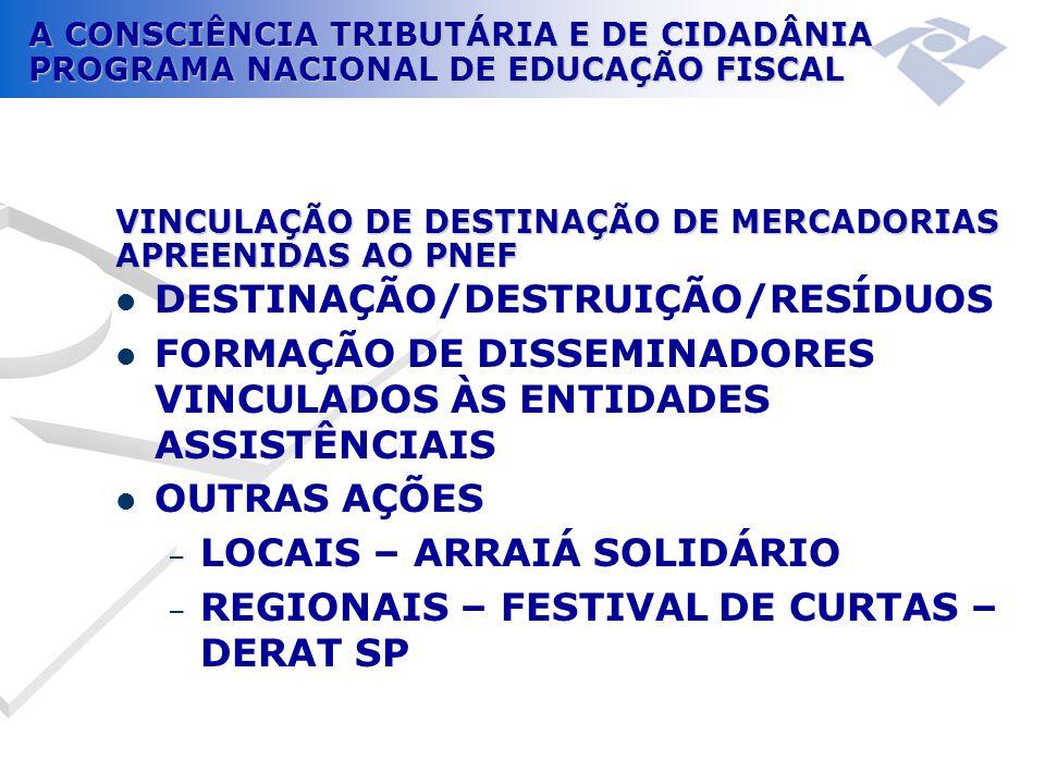VINCULAÇÃO DE DESTINAÇÃO DE MERCADORIAS APREENIDAS AO PNEF