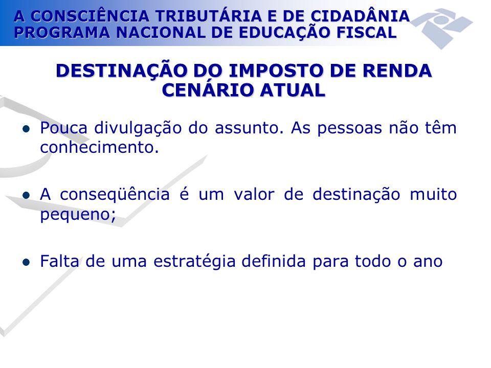 DESTINAÇÃO DO IMPOSTO DE RENDA CENÁRIO ATUAL