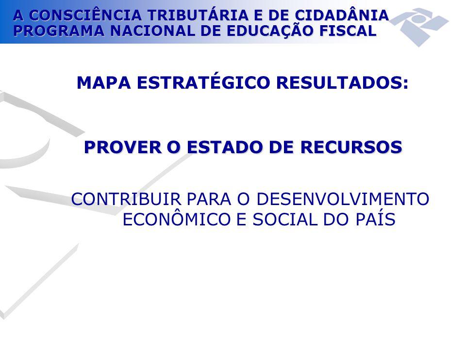 PROVER O ESTADO DE RECURSOS