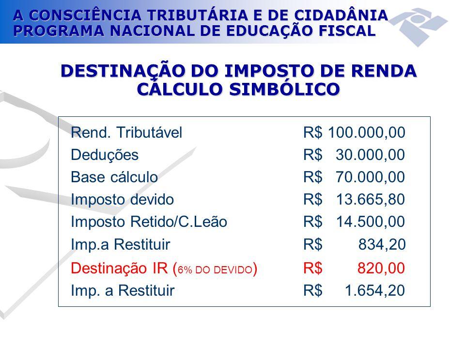 DESTINAÇÃO DO IMPOSTO DE RENDA CÁLCULO SIMBÓLICO