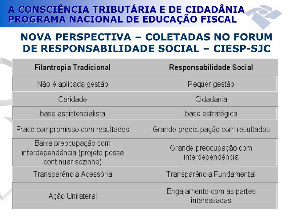 NOVA PERSPECTIVA – COLETADAS NO FORUM DE RESPONSABILIDADE SOCIAL – CIESP-SJC