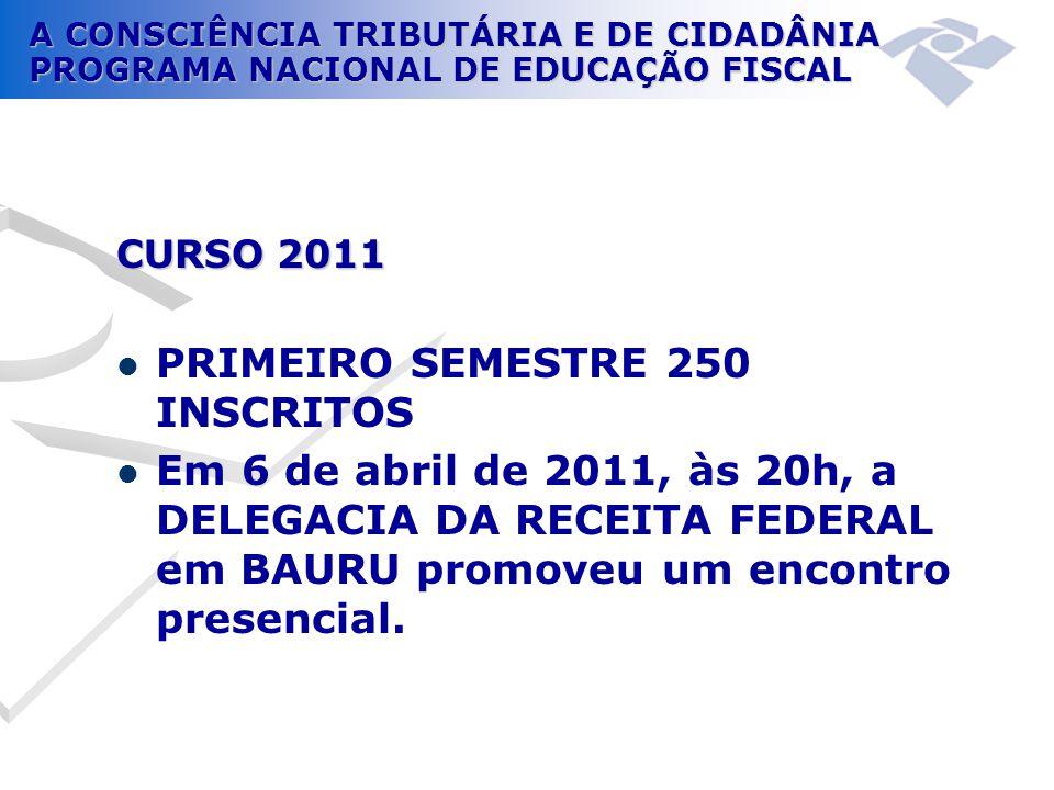 PRIMEIRO SEMESTRE 250 INSCRITOS