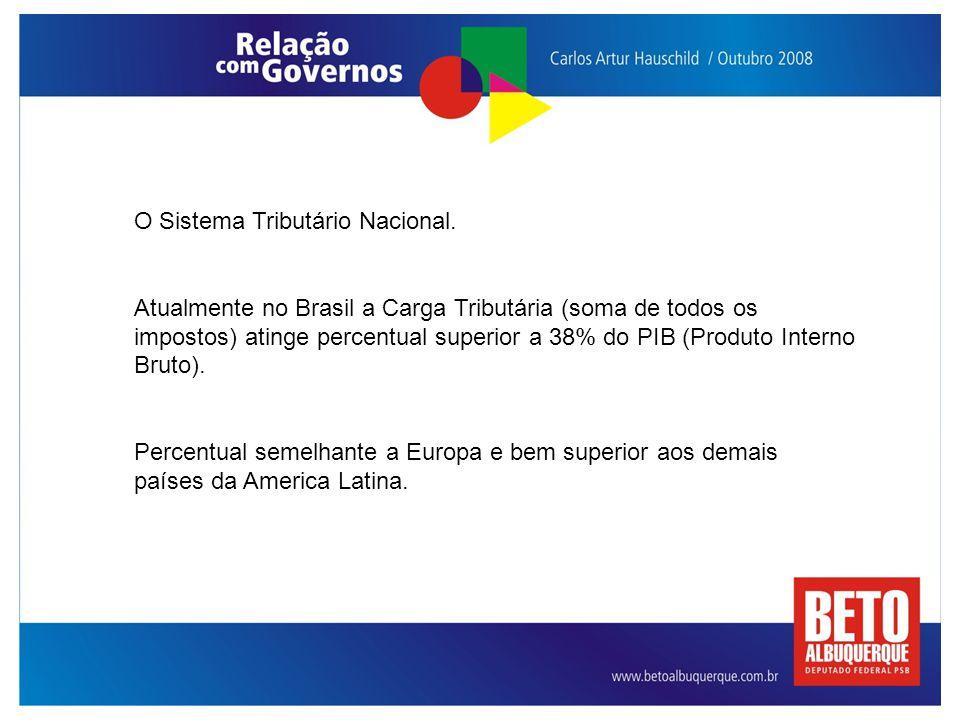 O Sistema Tributário Nacional.