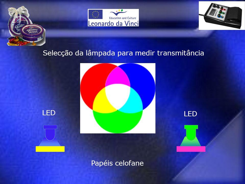 Selecção da lâmpada para medir transmitância